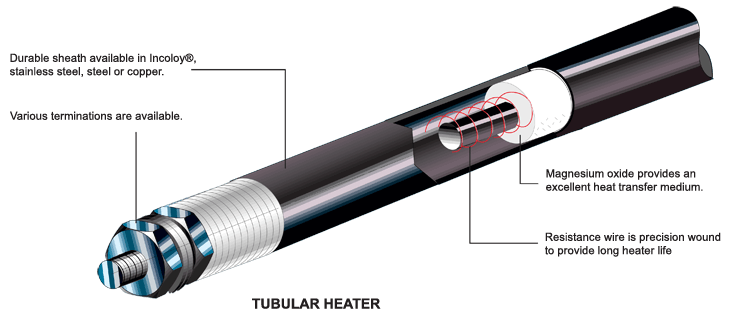 Tubular Heaters image